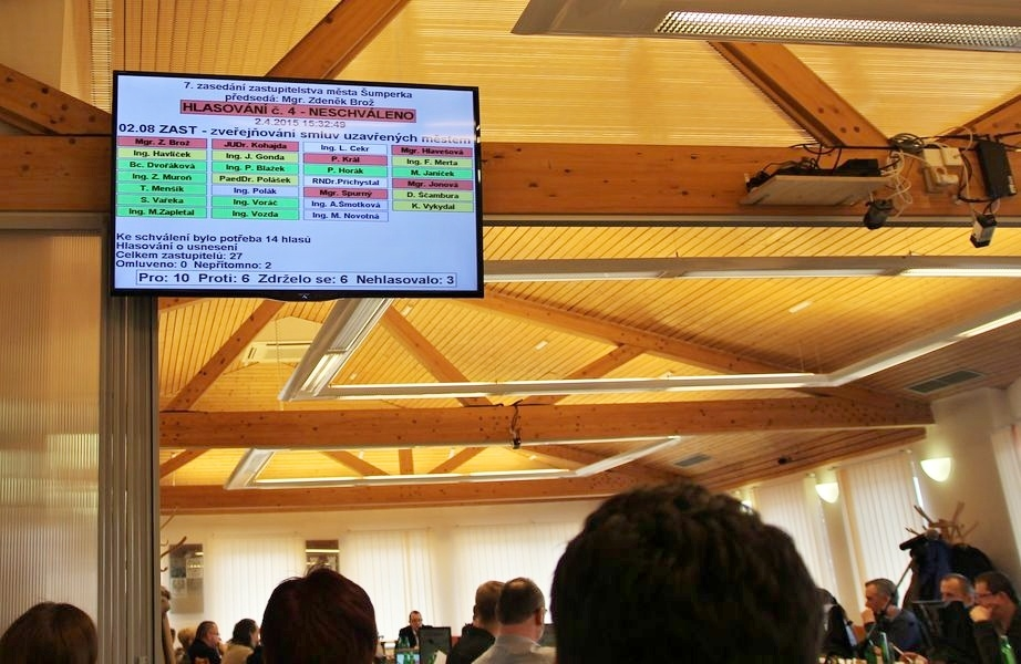 jedna z obrazovek, na nichž se vysílá průběh hlasování foto:sumpersko.net