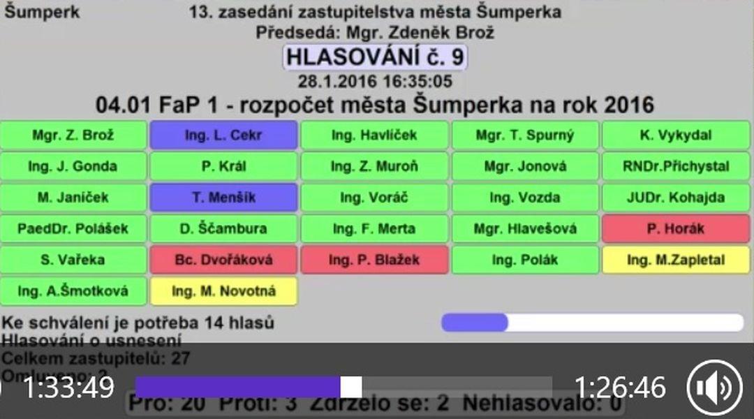 ZM - výsledek hlasování zdroj: mus