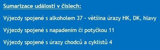 sumarizace události zdroj: ZZS Olk.