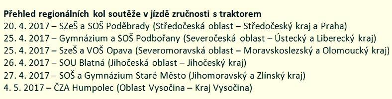 přehled zdroj: ZS ČR