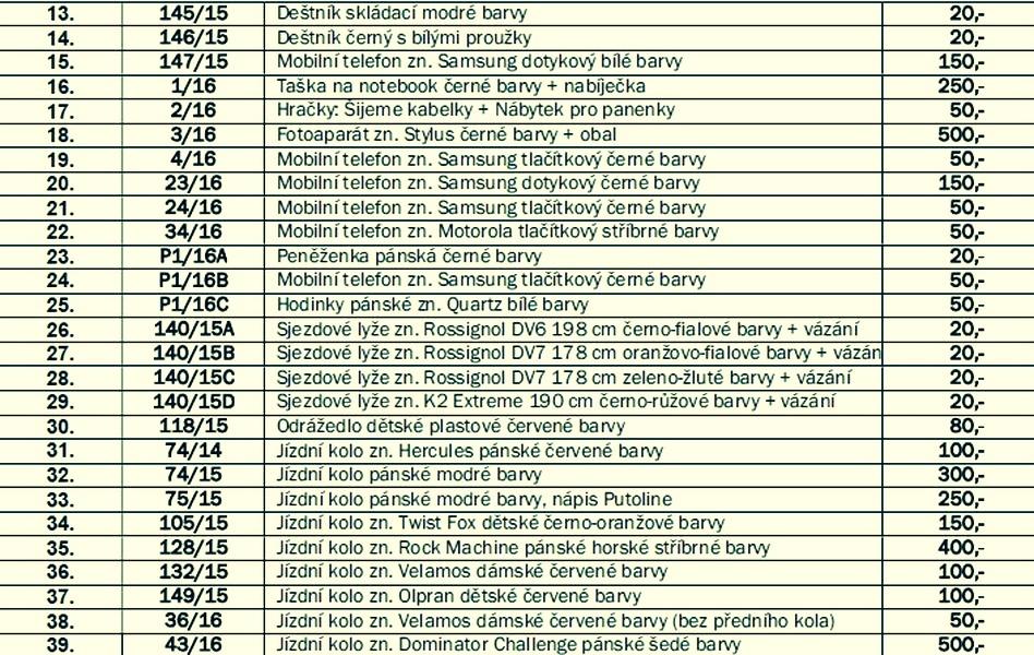 seznam - dražba nalezených věcí zdroj: mus
