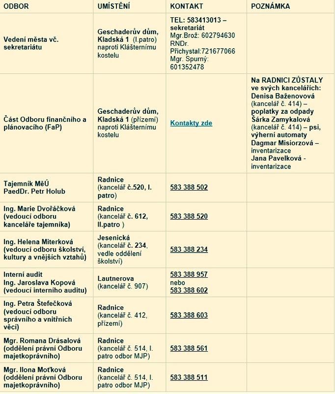 organizační změny v souvislosti s rekonstrukcí radnice zdroj:mus